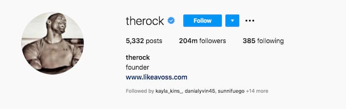 The rock with 204 million instagram followers is an alternate traffic source as an influencer