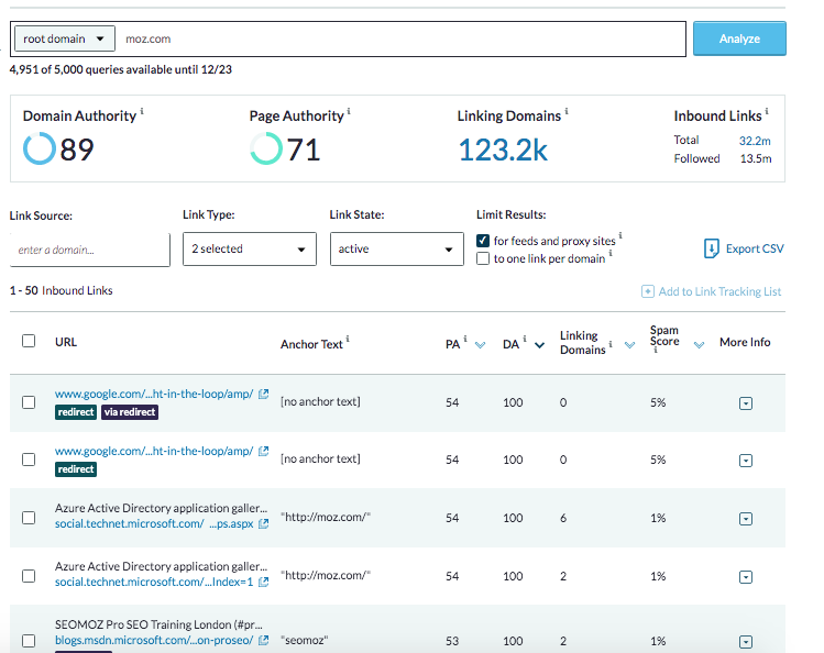 Moz backlink report showing the backlinks with the highest DA