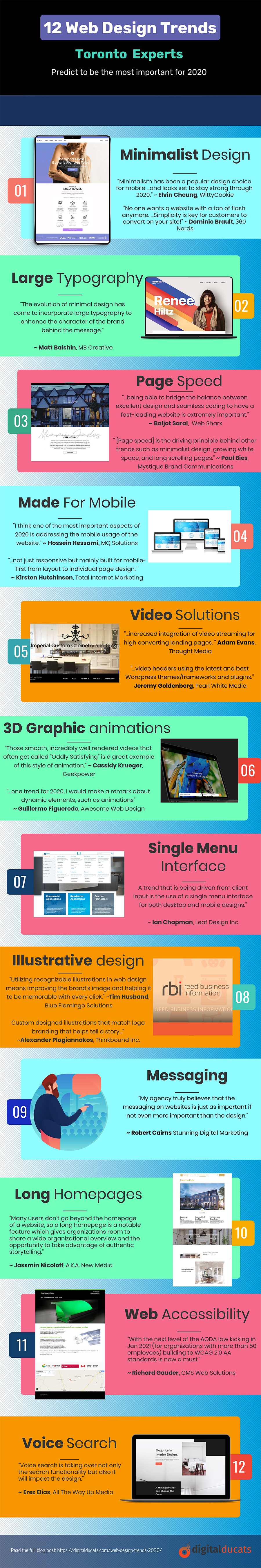 Infographic on 12 web design trends For 2020 that Toronto web design experts predict will be prevalent throughout the year