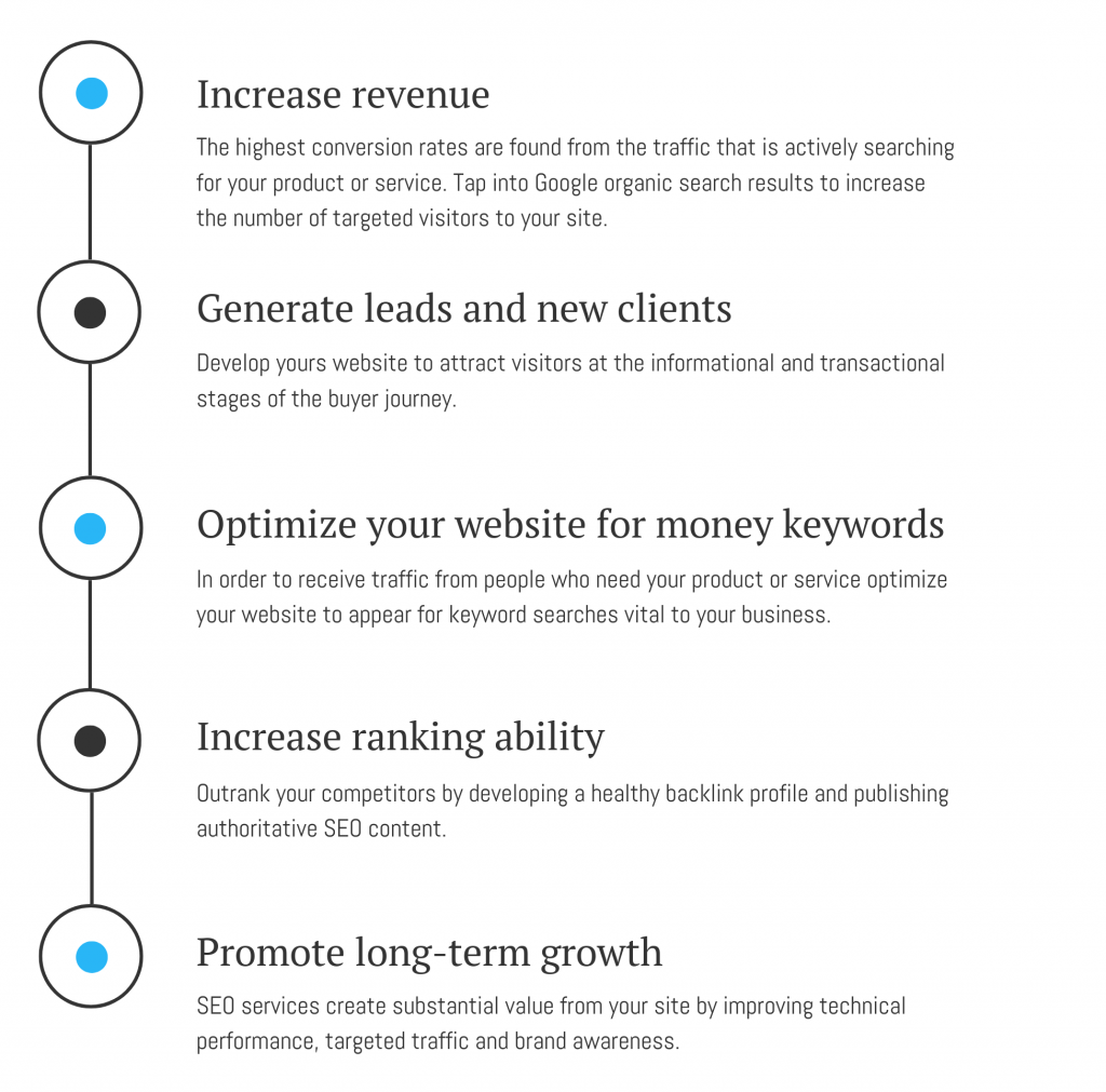 6 benefits of SEo services