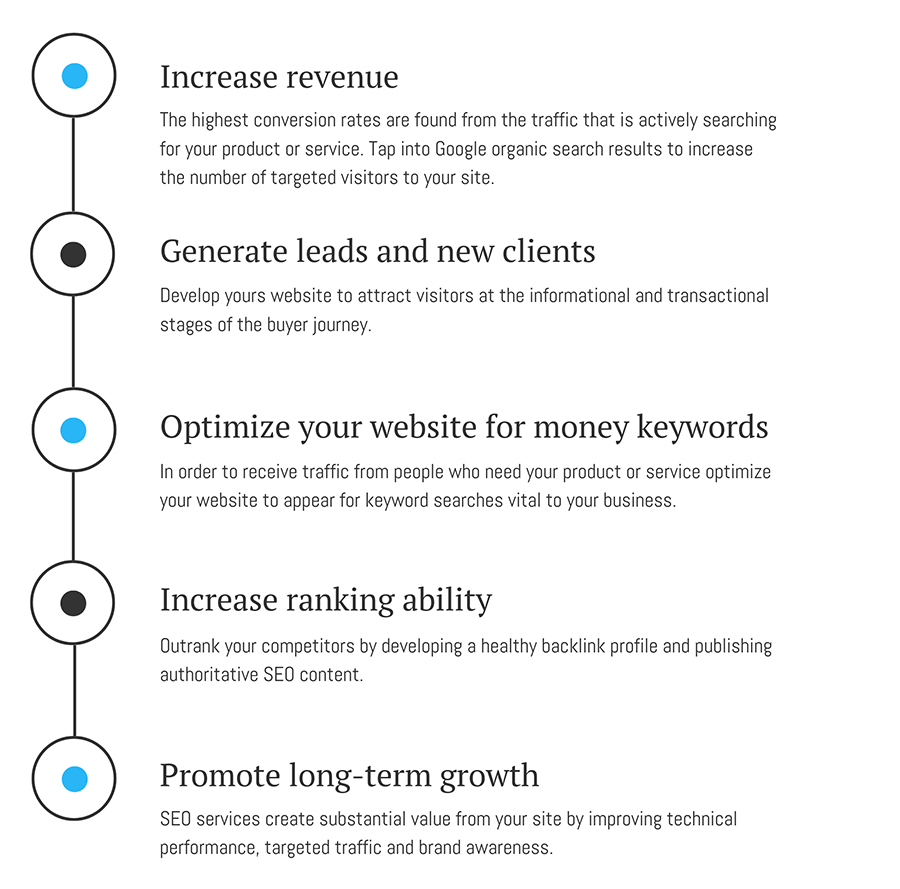 5 Benefits of SEO Mississauga