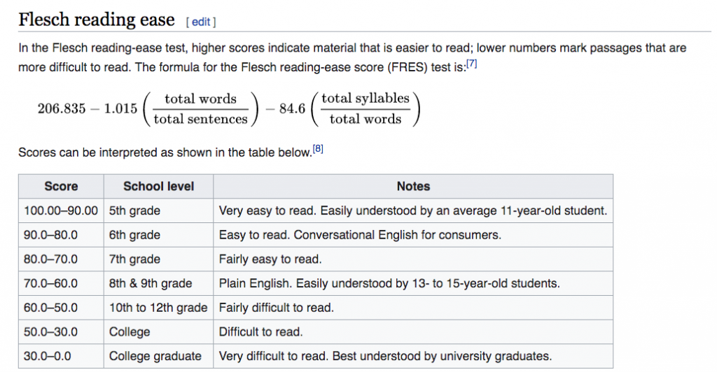 An excerpt from Wikipedia on the Flesch reading ease values showing the table and formula