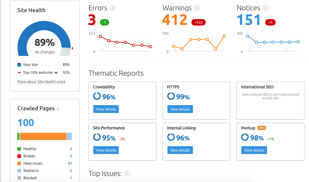 SEMRush site audit overviews
