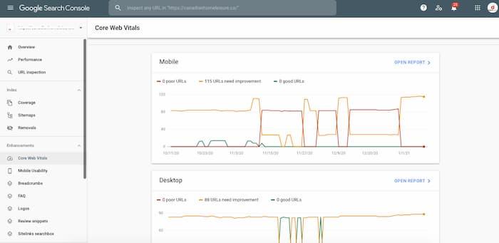 Core Web Vitals of a sample client